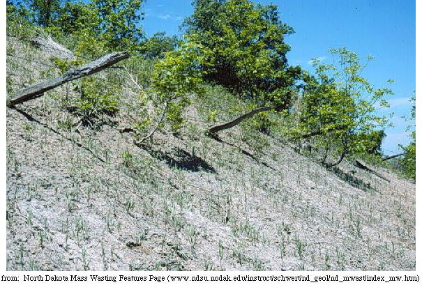 Mass wasting for Soil definition geology